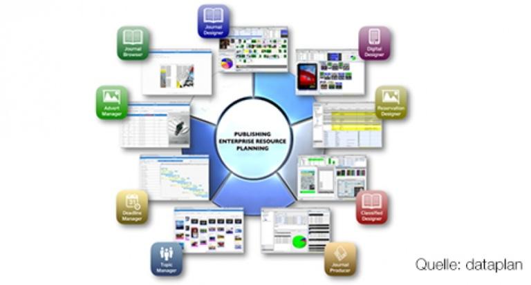 dataplan bringt JournalSuite 6.0